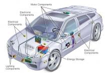 Reparacion de Electricidad Automotriz